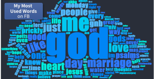 2015 most used words on facebook