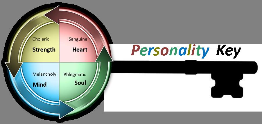 Personality Key